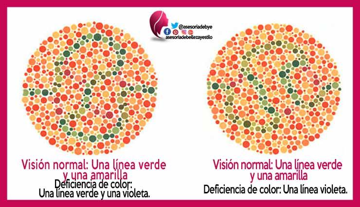 ishihara daltonismo