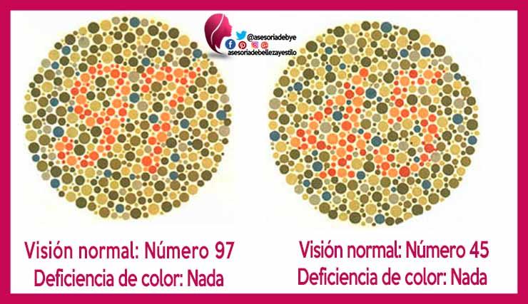 Test para saber si eres daltonico