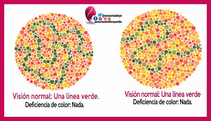 Test de ishihara daltonismo