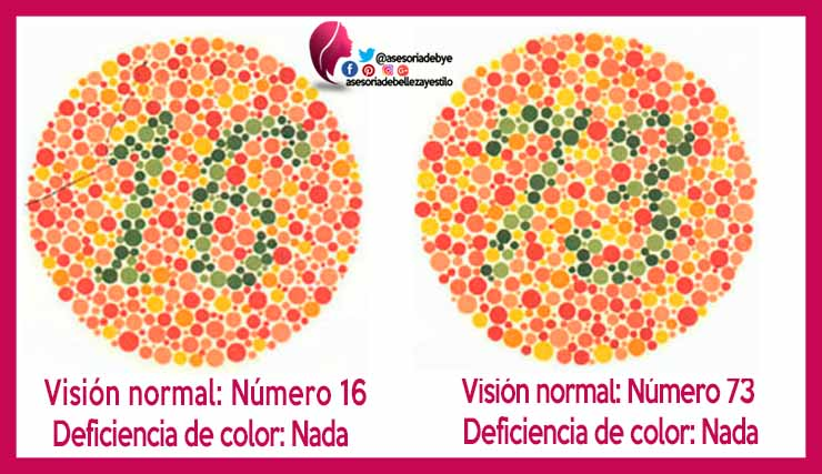 Test para daltonicos online